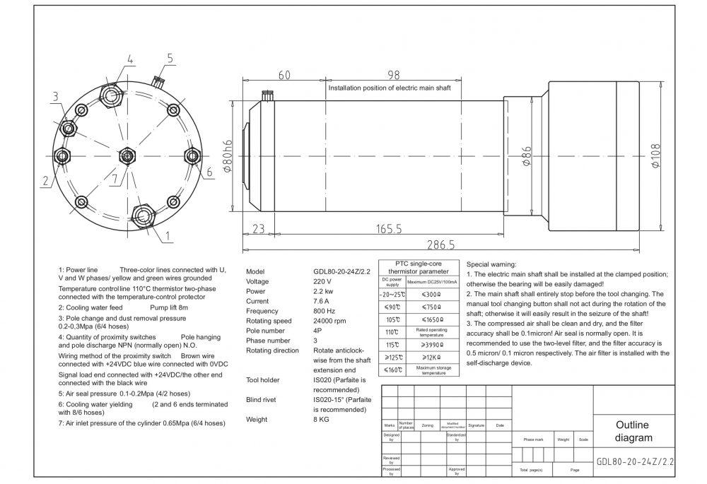 Шпиндель HQD GDL80-20-24Z/2.2 (2.2 кВт, водяное охл.) 220 В - Фото №2