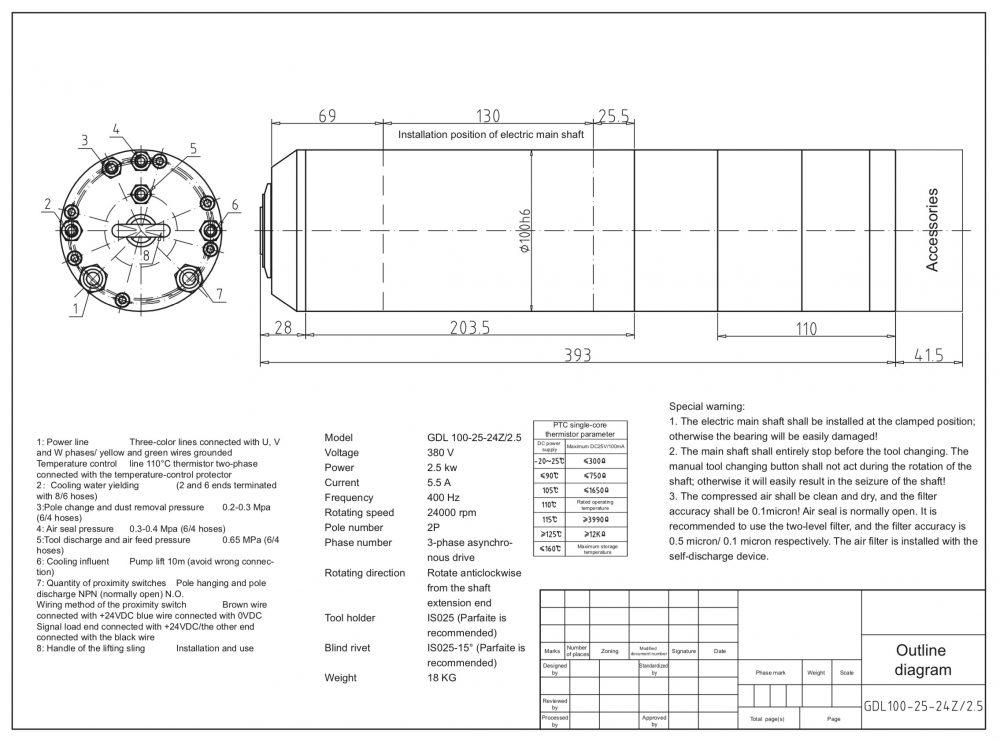 Шпиндель HQD GDL100-25-24Z/2.5 (2.5 кВт, водяное охл.) 380 В - Фото №2