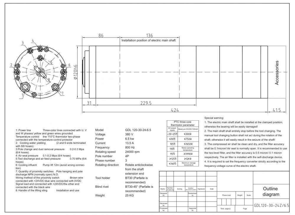 Шпиндель HQD GDL120-30-24Z/6.5 (6.5 кВт, водяное охл.) 380 В - Фото №2