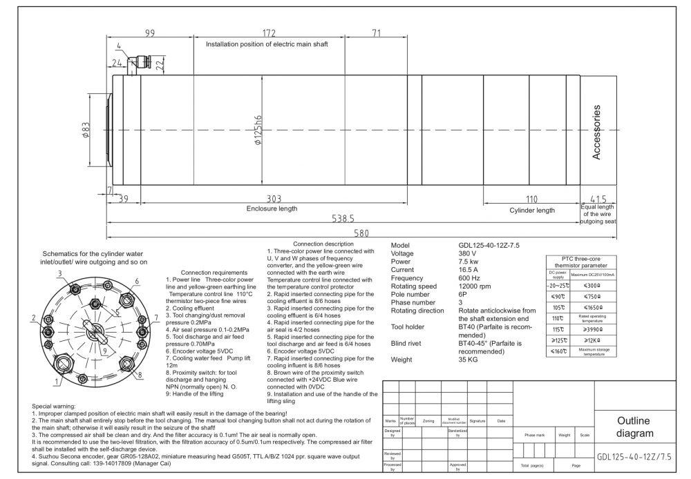 Шпиндель HQD GDL125-40-12Z/7.5 (7.5 кВт, водяное охл.) 380 В - Фото №2
