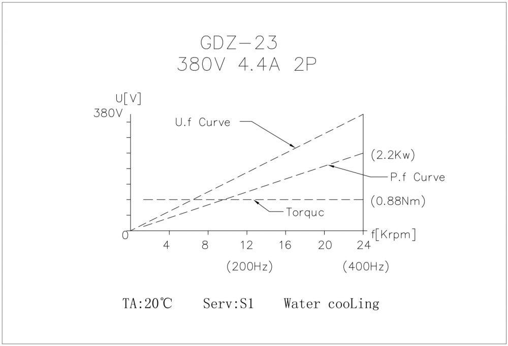 Шпиндель HQD GDZ-23 (2.2 кВт, ER20) 380 В - Фото №3