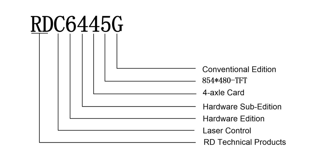 RDC6445G